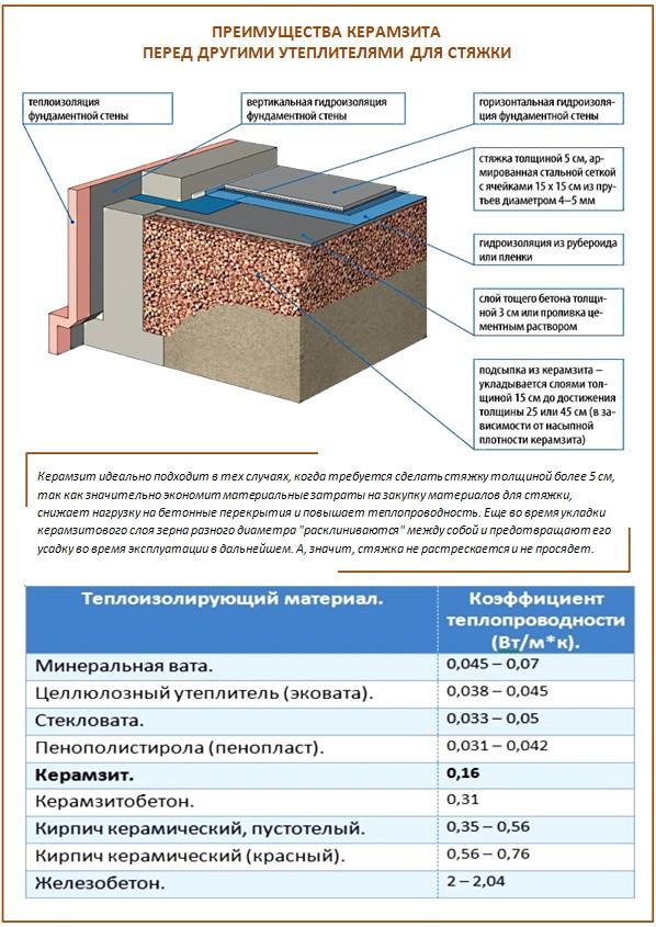 Формула подсчета объема теплоизоляции труб