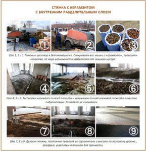 Использование керамзита в комбинации с бетонной смесью